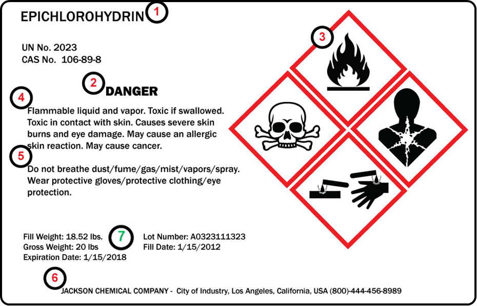 identifikace-chemickych-laterk-dle-eu